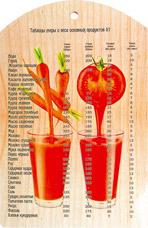 Доска разделочная Овощной коктейль 29х18,5см Marmiton 17038Разделочные доски<br><br>